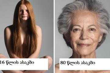 ადამიანის ცხოვრება 60 წამში