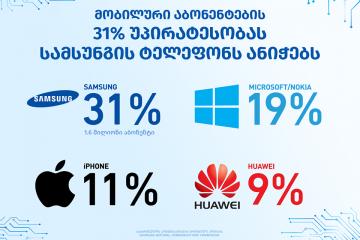 ტელეფონის ყველაზე პოპულარული ბრენდები საქართველოში